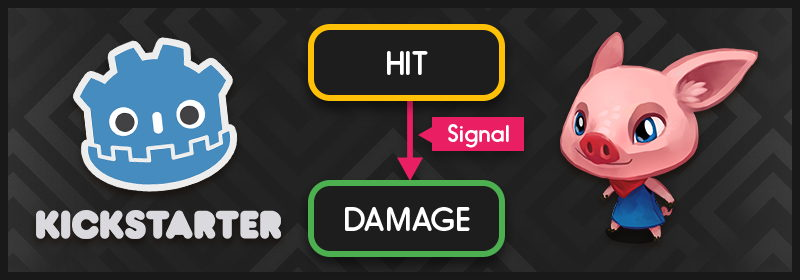 A diagram showing the condition 'hit', linked to the word 'damage', next to the Godot engine and Kickstarter logos